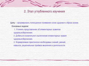 2. Этап углубленного изучения Цель – сформировать полноценное понимание основ