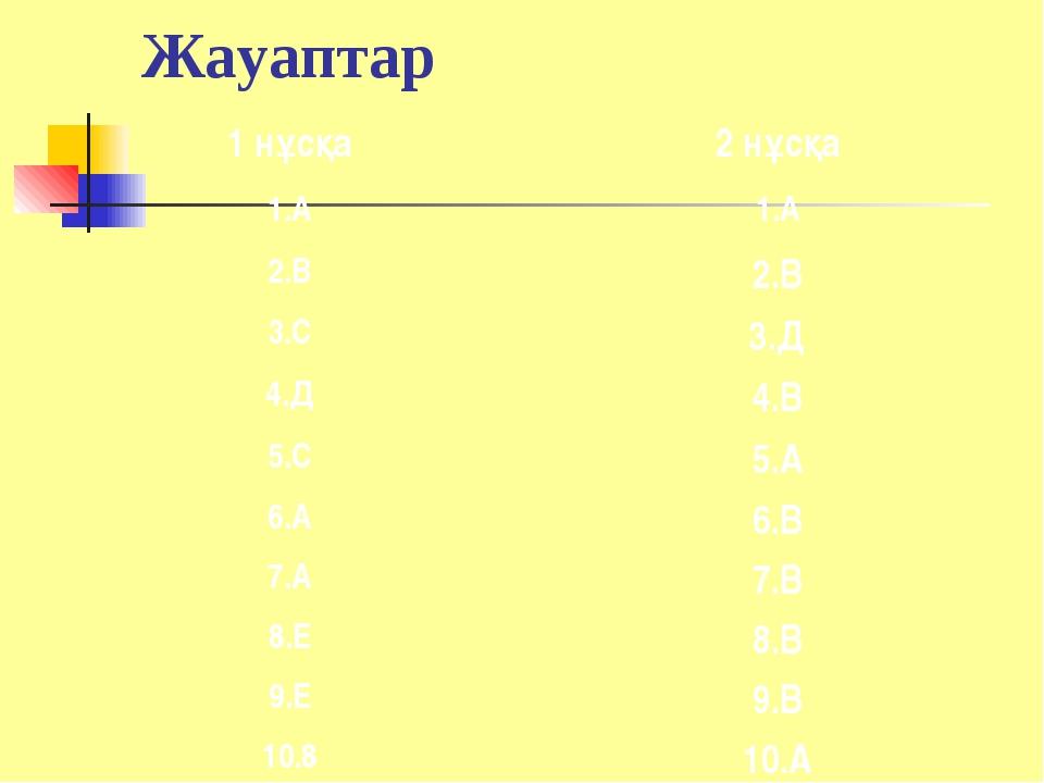 Жауаптар 1 нұсқа2 нұсқа 1.А1.А 2.В2.В 3.С3.Д 4.Д4.В 5.С5.А 6.А6.В 7.А...