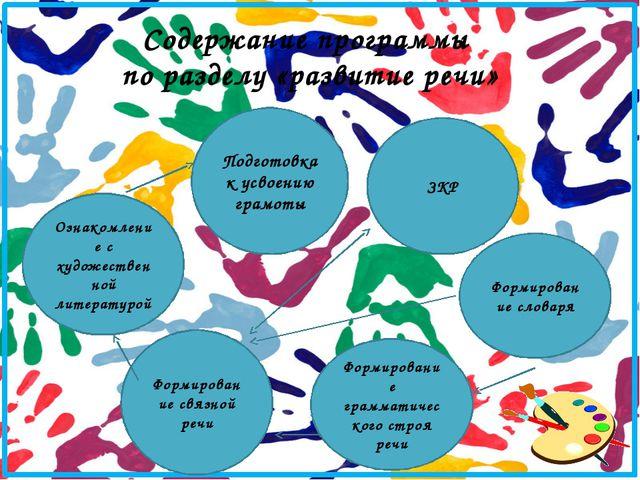 Содержание программы по разделу «развитие речи» ЗКР Формирование словаря Форм...