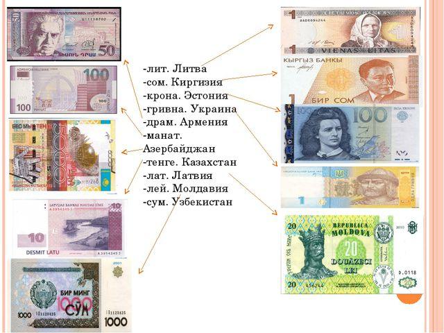 -лит. Литва -сом. Киргизия -крона. Эстония -гривна. Украина -драм. Армения -м...