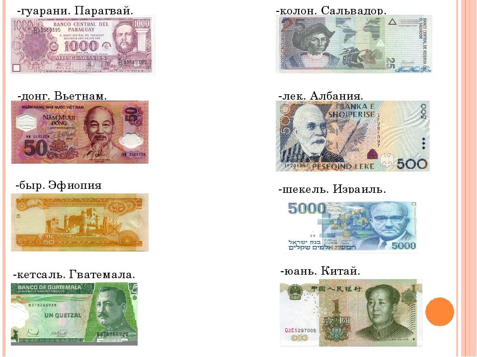 деньги стран мира в фото с названиями распределить