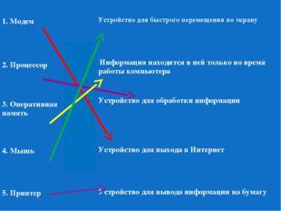 1. Модем Устройство для быстрого перемещения по экрану 2. Процессор Инф