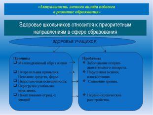 «Актуальность личного вклада педагога в развитие образования» Здоровье школь