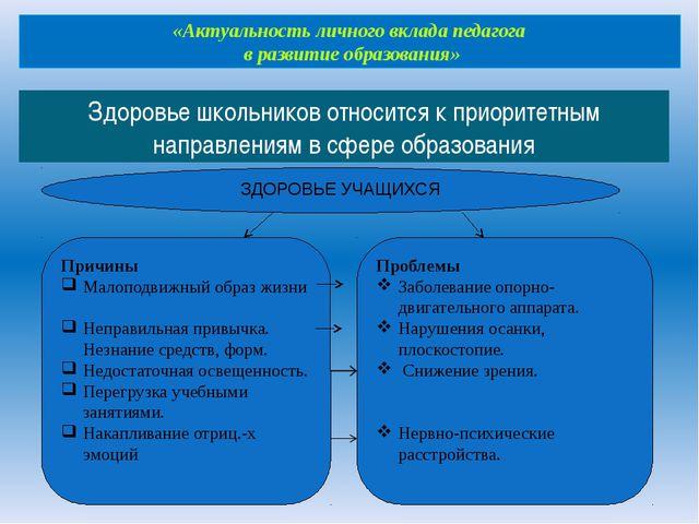 «Актуальность личного вклада педагога в развитие образования» Здоровье школь...