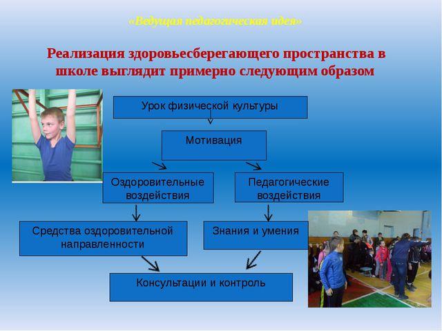«Ведущая педагогическая идея» Реализация здоровьесберегающего пространства в...