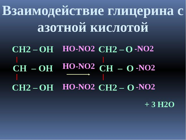 СН – ОН СН2 – СН2 – ОН ОН СН – О СН2 – СН2 – О О HO-NO2 HO-NO2 HO-NO2 -NO2 -...