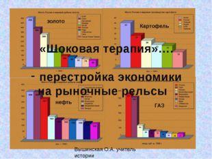 «Шоковая терапия»…. перестройка экономики на рыночные рельсы ГАЗ нефть Карто