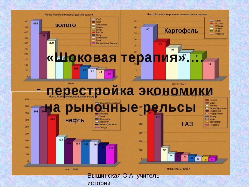 «Шоковая терапия»…. перестройка экономики на рыночные рельсы ГАЗ нефть Карто...