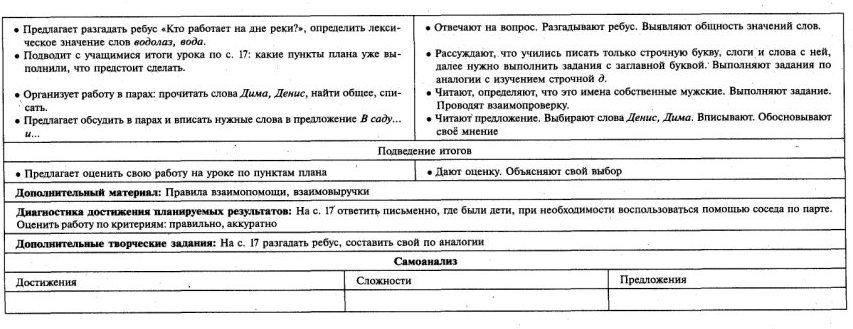 C:\Documents and Settings\Admin\Мои документы\Мои рисунки\1436.jpg