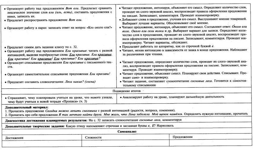 C:\Documents and Settings\Admin\Мои документы\Мои рисунки\1414.jpg