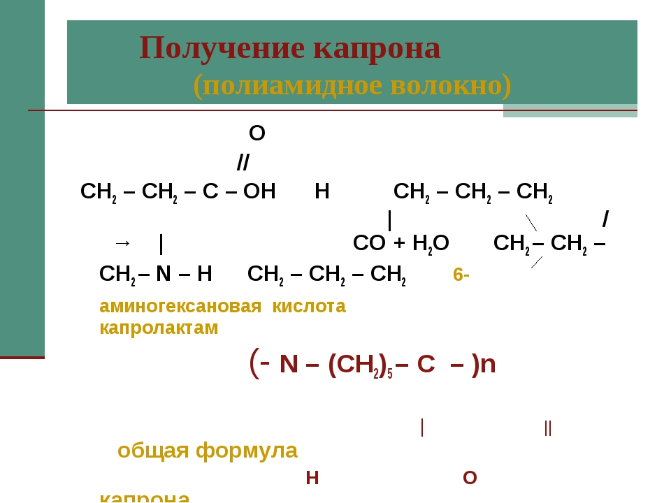 Получение капрона (полиамидное волокно) О // СН2 – СН2 – С – ОН Н СН2 – СН2 –...