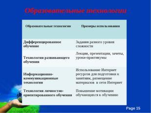 Образовательные технологии Образовательные технологии  Примеры использования