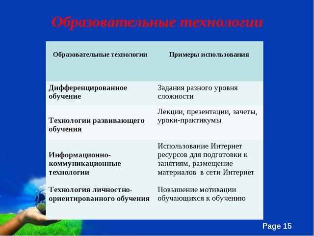 Образовательные технологии Образовательные технологии  Примеры использования...