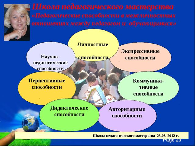 Школа педагогического мастерства «Педагогические способности в межличностных...