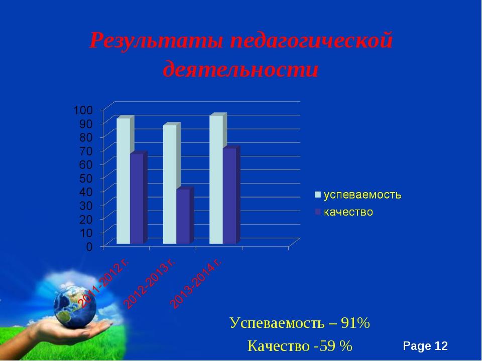 Результаты педагогической деятельности Успеваемость – 91% Качество -59 % Free...