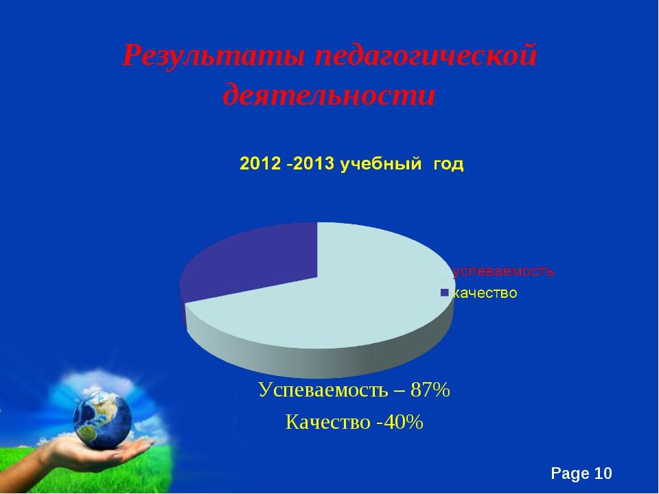 Результаты педагогической деятельности Успеваемость – 87% Качество -40% Free...