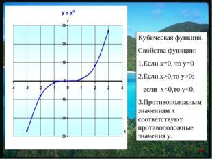 Кубическая функция. Свойства функции: 1.Если х=0, то у=0 2.Если х>0,то y>0; е