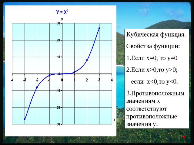 Кубическая функция. Свойства функции: 1.Если х=0, то у=0 2.Если х>0,то y>0; е...
