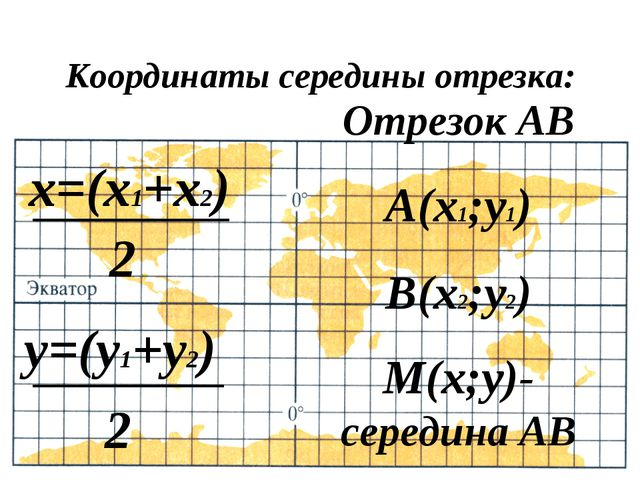 Координаты середины отрезка: х=(х1+х2) у=(у1+у2) Отрезок АВ А(х1;у1) В(х2;у2)...
