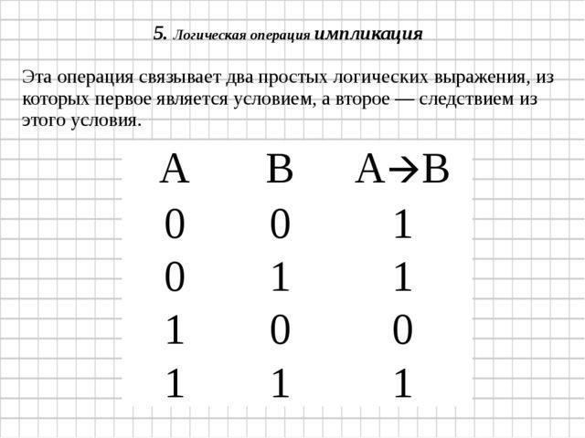 5.Логическая операция импликация Эта операция связывает два простых логическ...