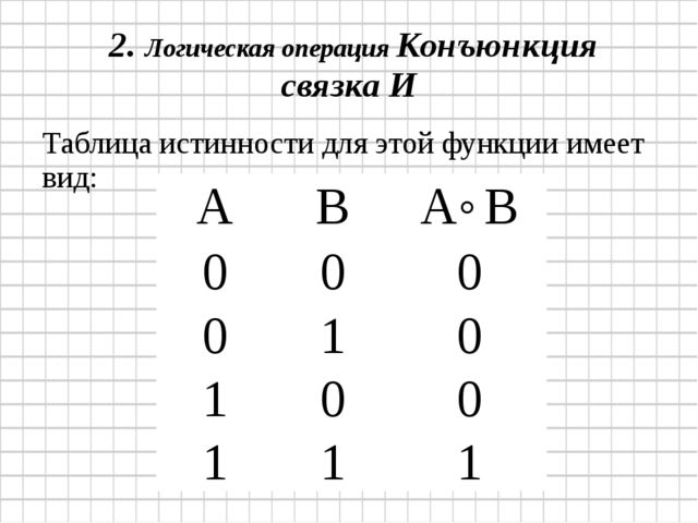 2.Логическая операция Конъюнкция связка И Таблица истинности для этой функц...