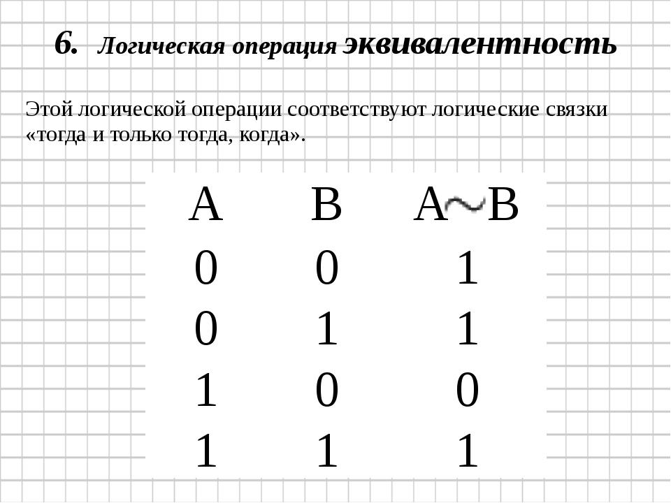 6. Логическая операция эквивалентность Этой логической операции соответствую...