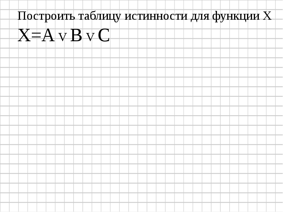 Построить таблицу истинности для функции Х X=A V B V C