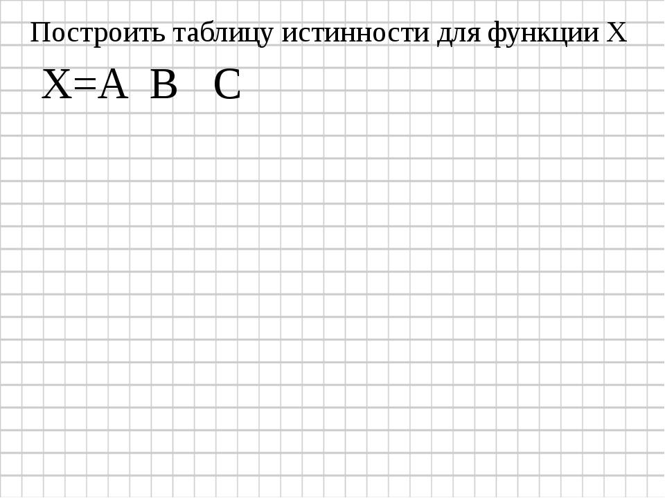 X=A ̴ B ̴ C Построить таблицу истинности для функции Х