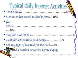 Send e-mail…………………………………29% Use an online search to find inform…10% Get news