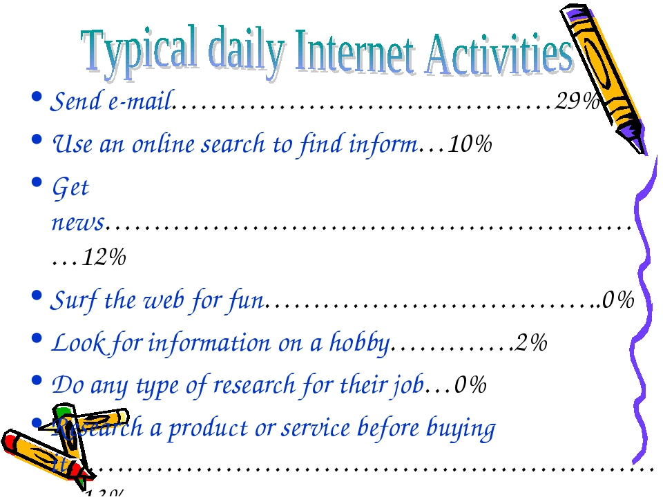 Send e-mail…………………………………29% Use an online search to find inform…10% Get news...
