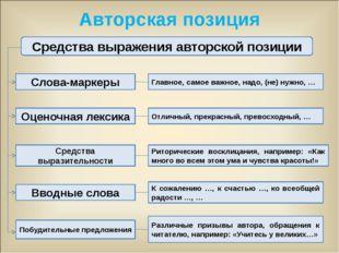 Авторская позиция Средства выражения авторской позиции Слова-маркеры Оценочна