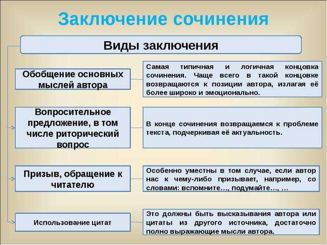 Заключение сочинения Виды заключения Обобщение основных мыслей автора Вопроси...