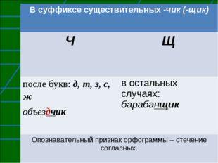 В суффиксе существительных -чик (-щик) ЧЩ после букв: д, т, з, с, ж объездч