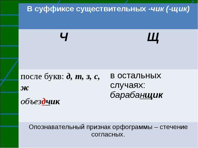 В суффиксе существительных -чик (-щик) ЧЩ после букв: д, т, з, с, ж объездч...