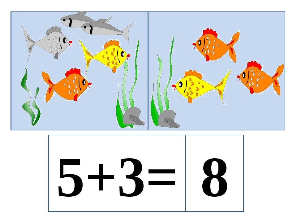 Задача в картинках по математике, хорошего дня любимый