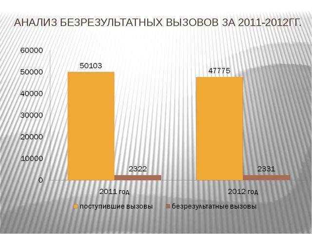 АНАЛИЗ БЕЗРЕЗУЛЬТАТНЫХ ВЫЗОВОВ ЗА 2011-2012ГГ.