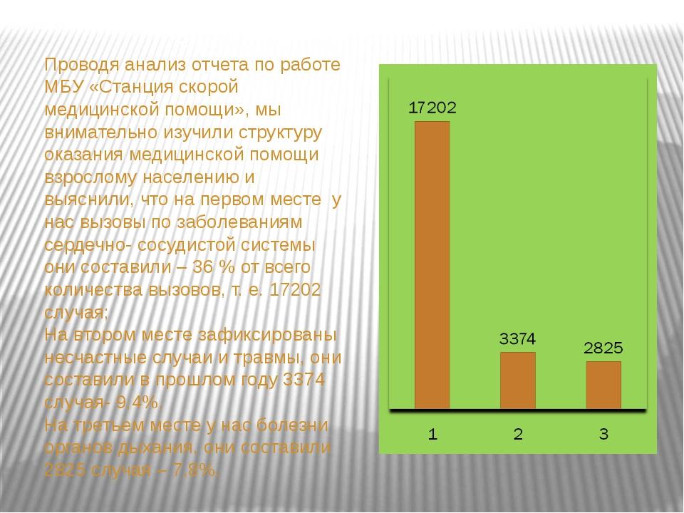 Проводя анализ отчета по работе МБУ «Станция скорой медицинской помощи», мы в...