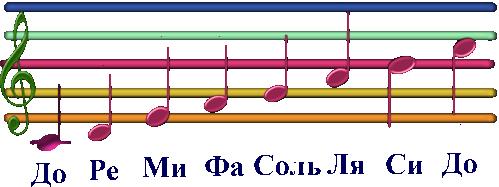 http://booksnet.ru/lounge/images/kak-pisat-skripichnyy-klyuch-34616-large.jpg
