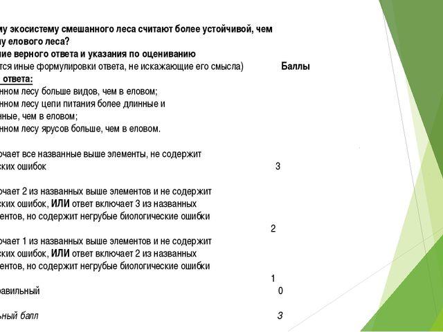С-4. Почему экосистему смешанного леса считают более устойчивой, чем экосисте...