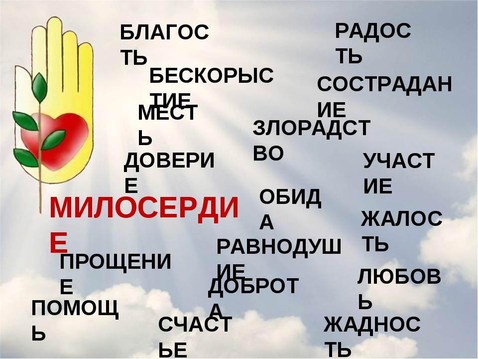 МИЛОСЕРДИЕ ЗЛОРАДСТВО СОСТРАДАНИЕ ЖАЛОСТЬ ЛЮБОВЬ БЛАГОСТЬ ПРОЩЕНИЕ ПОМОЩЬ РАД...