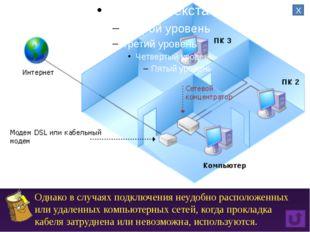 Способы общений в интернете Серверы общения в реальном времени. Интерактивное