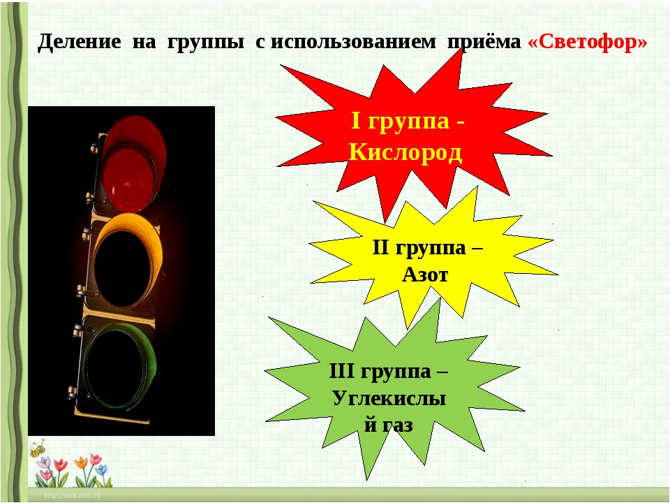 Деление на группы с использованием приёма «Светофор» I группа - Кислород III...