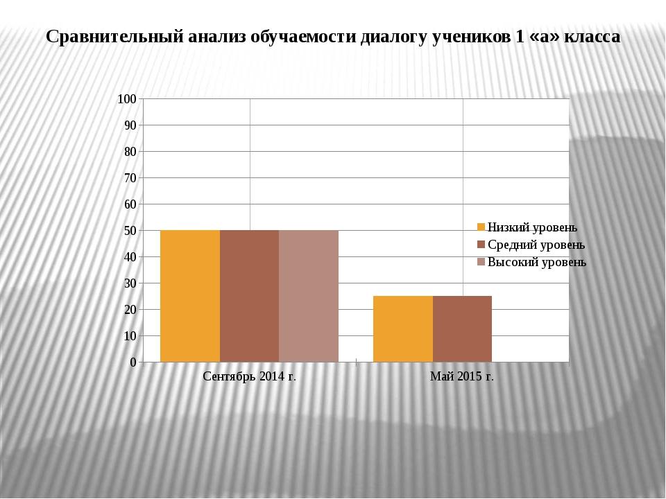 Сравнительный анализ обучаемости диалогу учеников 1 «а» класса