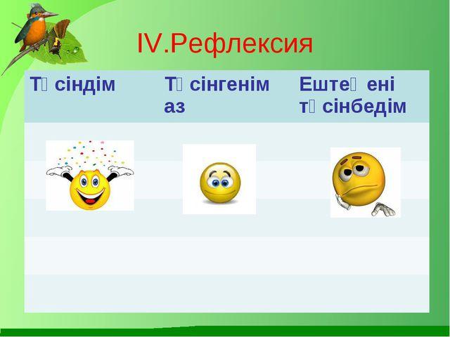 IV.Рефлексия ТүсіндімТүсінгенім азЕштеңені түсінбедім