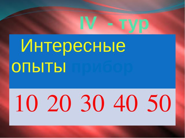 IV - тур Интересные опытыприбор 10 20 30 40 50