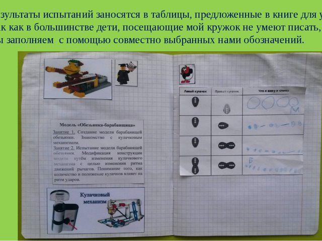 Результаты испытаний заносятся в таблицы, предложенные в книге для учителя. Т...