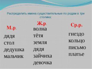 Распределить имена существительные по родам в три столика: М.р. Ж.р. Ср.р. во
