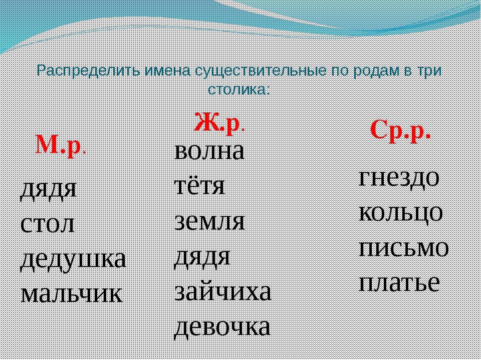 Распределить имена существительные по родам в три столика: М.р. Ж.р. Ср.р. во...