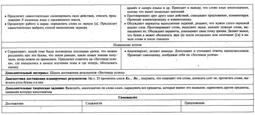C:\Documents and Settings\Admin\Мои документы\Мои рисунки\1448.jpg