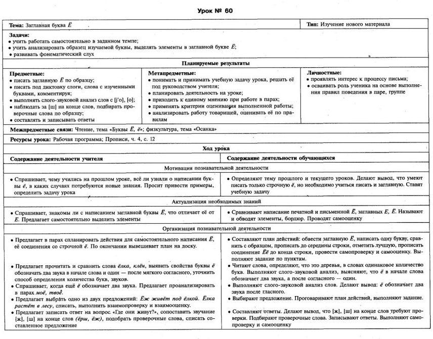 C:\Documents and Settings\Admin\Мои документы\Мои рисунки\1477.jpg